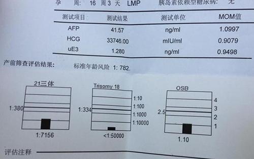 医生不会告诉你胎儿性别的 但是这些数据你可以自己看啊!