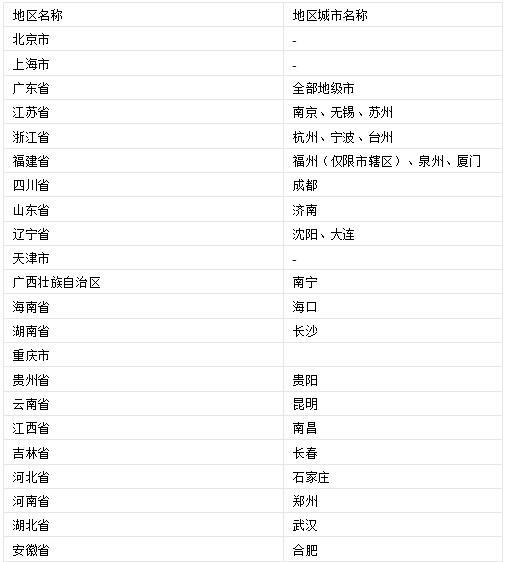 香港验血流程有哪些?
