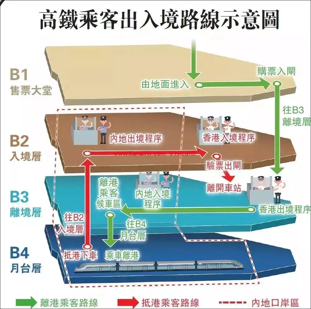 坐高铁去香港验血路线