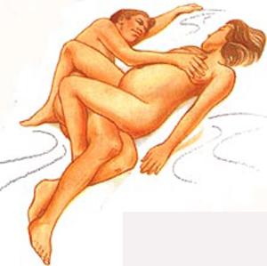 孕妈妈在怀孕期间最安全的3种性 生活姿势!孕中期的MM可以看看哦!